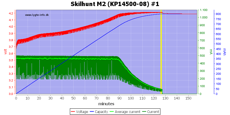 Skilhunt%20M2%20(KP14500-08)%20%231