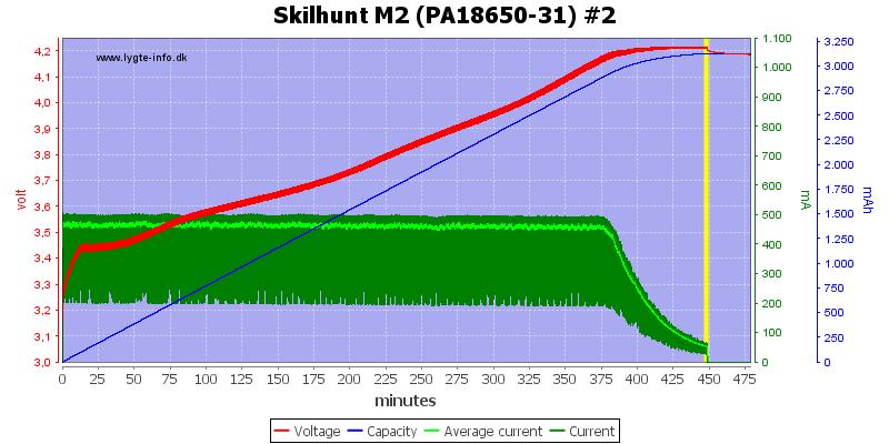 Skilhunt%20M2%20(PA18650-31)%20%232