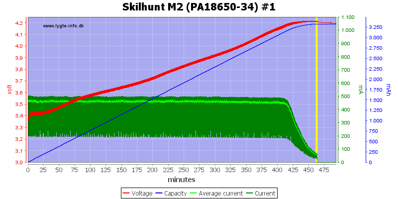 Skilhunt%20M2%20(PA18650-34)%20%231