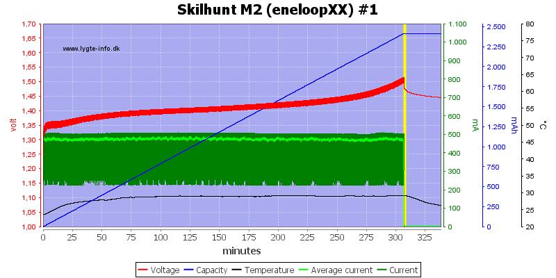 Skilhunt%20M2%20(eneloopXX)%20%231
