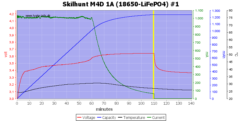 Skilhunt%20M4D%201A%20(18650-LiFePO4)%20%231