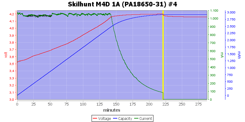 Skilhunt%20M4D%201A%20(PA18650-31)%20%234