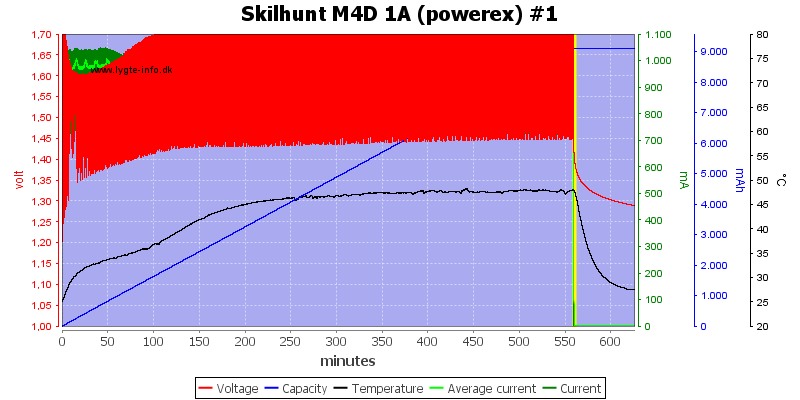 Skilhunt%20M4D%201A%20(powerex)%20%231