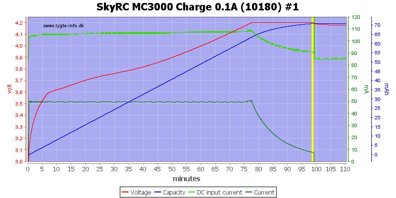 SkyRC%20MC3000%20Charge%200.1A%20(10180)%20%231