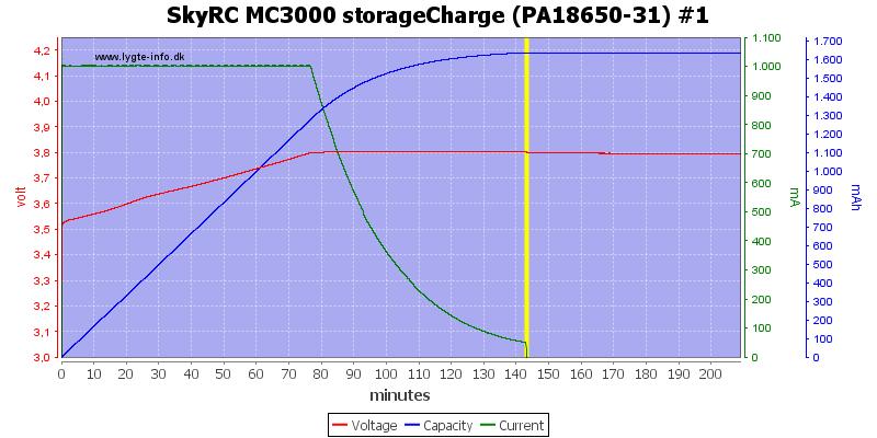 SkyRC%20MC3000%20storageCharge%20(PA18650-31)%20%231