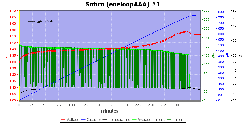 Sofirn%20%28eneloopAAA%29%20%231