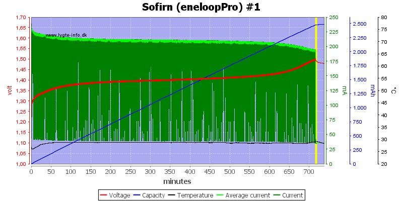 Sofirn%20%28eneloopPro%29%20%231