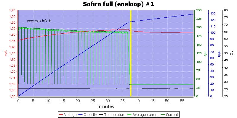 Sofirn%20full%20%28eneloop%29%20%231
