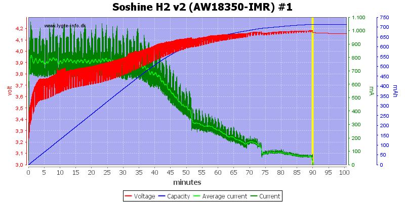 Soshine%20H2%20v2%20(AW18350-IMR)%20%231