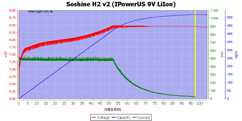 Soshine%20H2%20v2%20(IPowerUS%209V%20LiIon)
