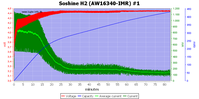 Soshine%20H2%20(AW16340-IMR)%20%231