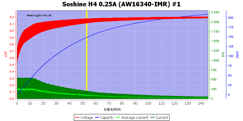 Soshine%20H4%200.25A%20(AW16340-IMR)%20%231