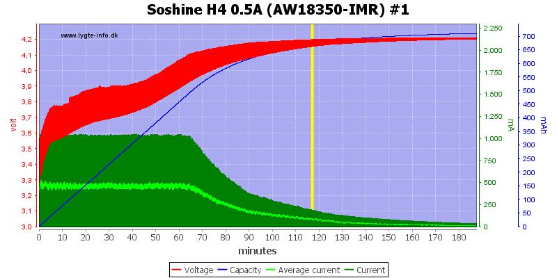 Soshine%20H4%200.5A%20(AW18350-IMR)%20%231