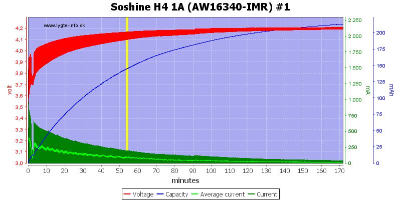 Soshine%20H4%201A%20(AW16340-IMR)%20%231