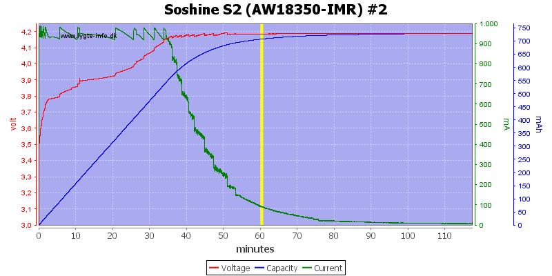 Soshine%20S2%20(AW18350-IMR)%20%232