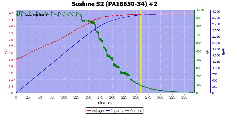 Soshine%20S2%20(PA18650-34)%20%232