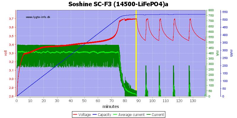 Soshine%20SC-F3%20(14500-LiFePO4)a