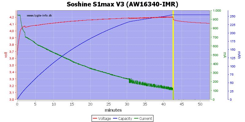 Soshine%20S1max%20V3%20(AW16340-IMR)
