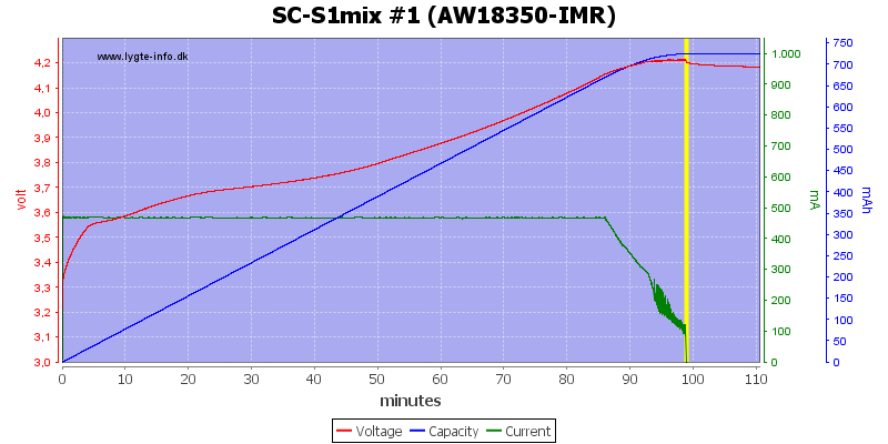 SC-S1mix%20%231%20(AW18350-IMR)