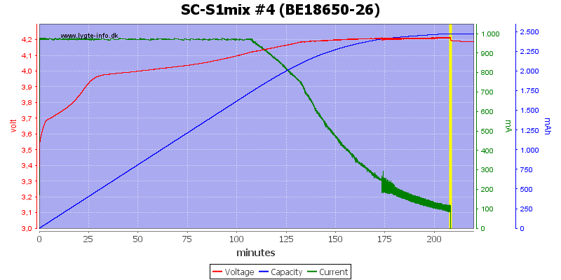 SC-S1mix%20%234%20(BE18650-26)