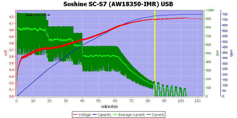 Soshine%20SC-S7%20(AW18350-IMR)%20USB