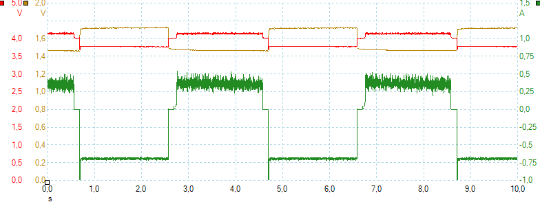LiIon+Eneloop%20Filtered%203