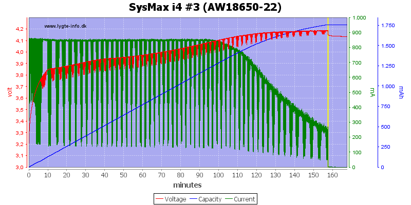 SysMax%20i4%20%233%20(AW18650-22)