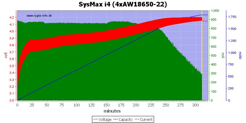 SysMax%20i4%20(4xAW18650-22)