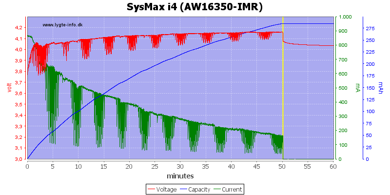 SysMax%20i4%20(AW16350-IMR)