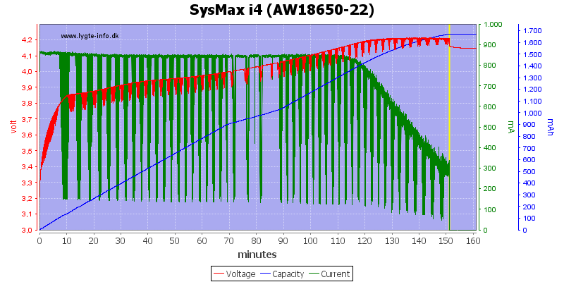 SysMax%20i4%20(AW18650-22)