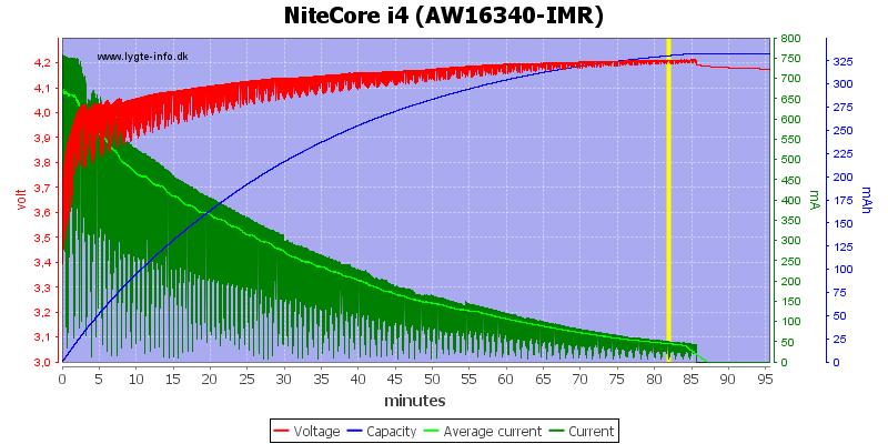 NiteCore%20i4%20(AW16340-IMR)