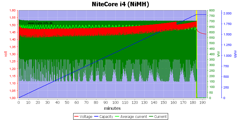 NiteCore%20i4%20(NiMH)