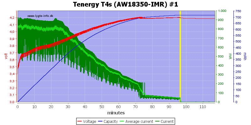 Tenergy%20T4s%20(AW18350-IMR)%20%231