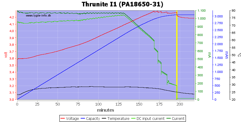 Thrunite%20I1%20(PA18650-31)