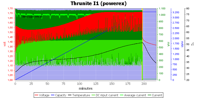 Thrunite%20I1%20(powerex)
