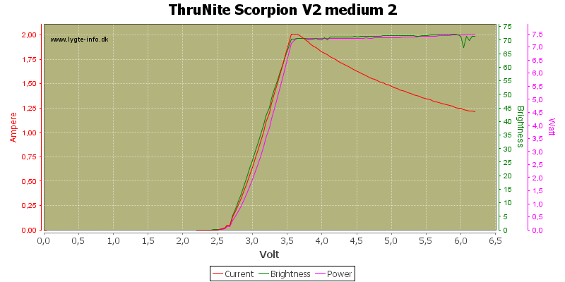 ThruNite%20Scorpion%20V2%20medium%202