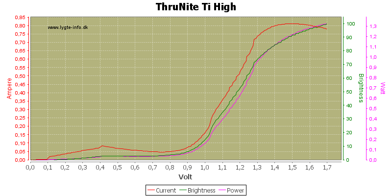 ThruNite%20Ti%20High