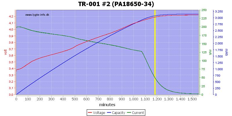 TR-001%20%232%20(PA18650-34)