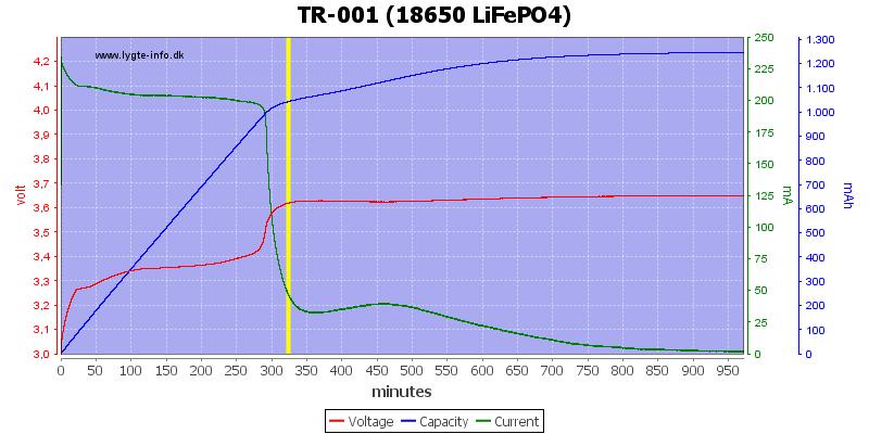 TR-001%20(18650%20LiFePO4)