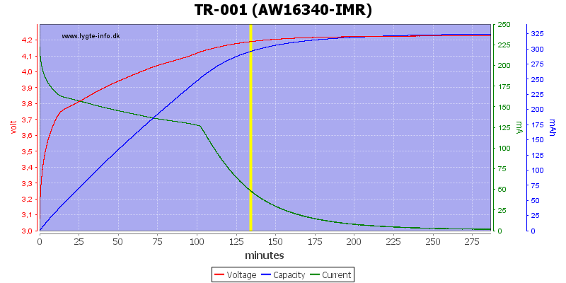 TR-001%20(AW16340-IMR)