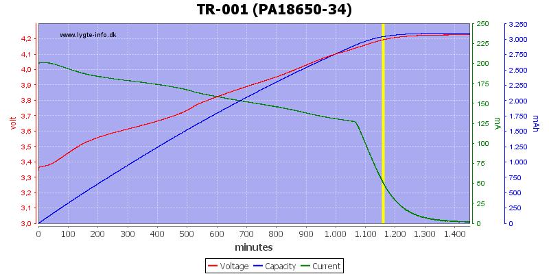 TR-001%20(PA18650-34)