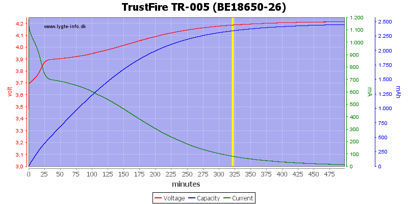 TrustFire%20TR-005%20(BE18650-26)