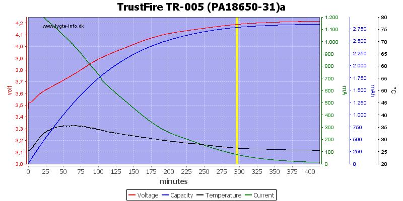 TrustFire%20TR-005%20(PA18650-31)a