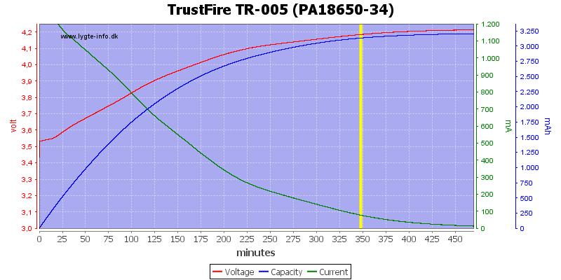 TrustFire%20TR-005%20(PA18650-34)