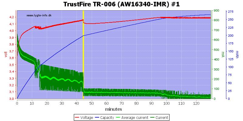 TrustFire%20TR-006%20(AW16340-IMR)%20%231