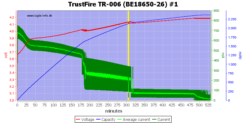 TrustFire%20TR-006%20(BE18650-26)%20%231
