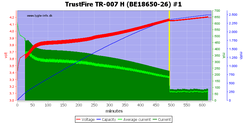 TrustFire%20TR-007%20H%20(BE18650-26)%20%231