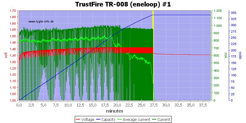 TrustFire%20TR-008%20(eneloop)%20%231