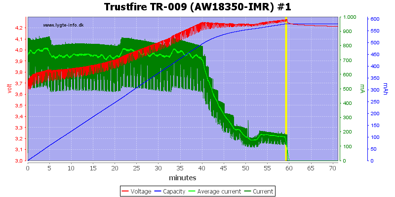 Trustfire%20TR-009%20(AW18350-IMR)%20%231