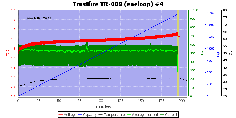 Trustfire%20TR-009%20(eneloop)%20%234